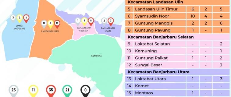 Data Sebaran Covid 19 Kota Banjarbaru Selasa,2 Juni 2020